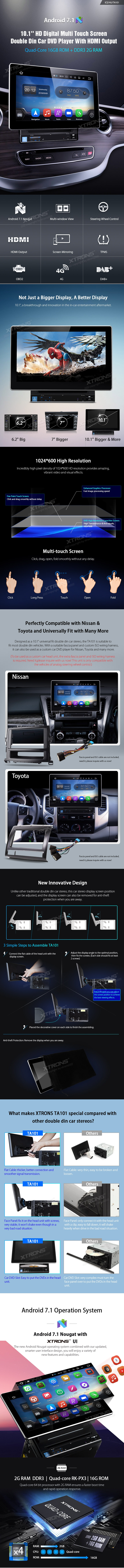 101 Android 71 16gb Rom 2gb Ram Universal Fit Car Stereo Wiring Audio Monitor 2 X Fitting Kit 8 Screw 4 1 User Manual